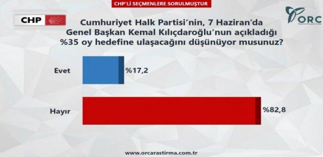 secim-anketi.jpg