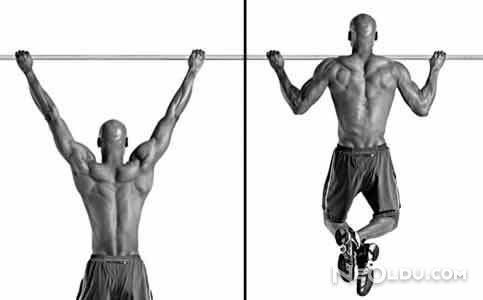 sırt kaslarının gelişmesinde etkili hareketler