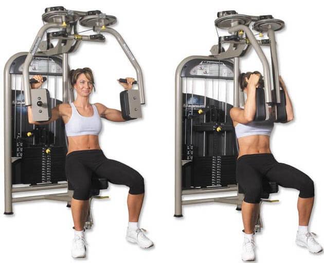 spor salonu makineleri nelerdir