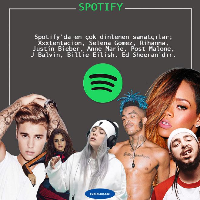 spotifyda-en-cok-dinlenen-sanatcilar,-sarkilar,-albumler-001.jpg