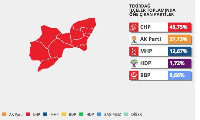 tekirdag-belediyesi.png