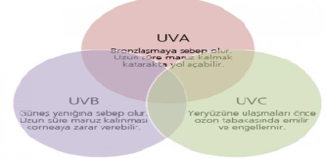 ultraviyole.png