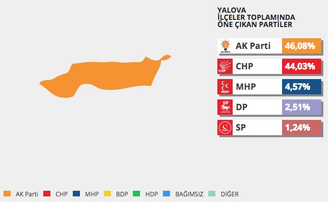 yalova-belediyesi.png