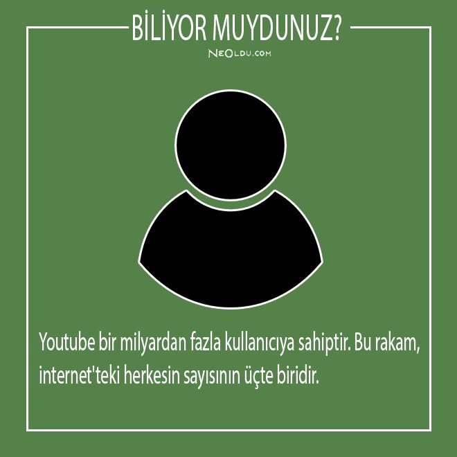 youtube-hakkinda-ilginc-bilgiler-5.png