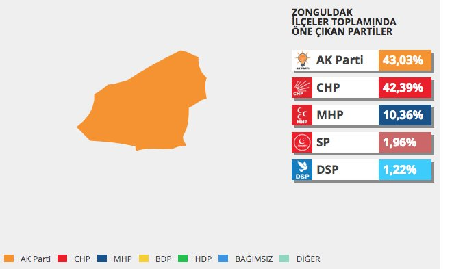 zonguldak-belediyesi.png